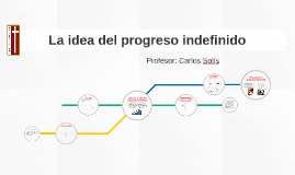 Copy of La idea del progreso indefinido