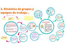 3. Dinámica de grupos y equipos de trabajo