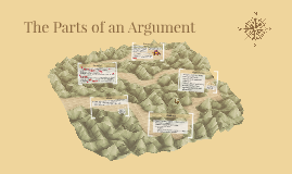 Copy of The Parts of an Argument