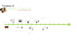 Copy of Greek Theatre Timeline
