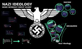 Nazi Ideology