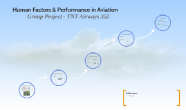Human Factors & Performance in Aviation