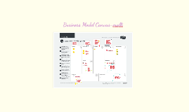 Business Model Canvas Suomi