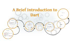 A Brief Introduction to Dart