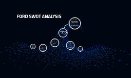 Copy of FORD SWOT ANALYSIS
