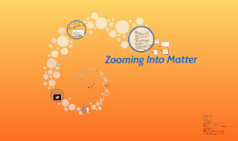 Zooming Into Matter