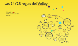 Las 24 reglas del Volley