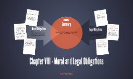 Chapter VIII - Moral and Legal Obligations