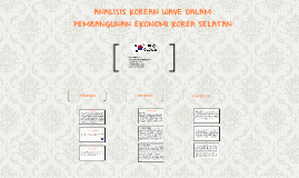 Copy of ANALISIS KOREAN WAVE DALAM PEMBANGUNAN EKONOMI KOREA SELATAN