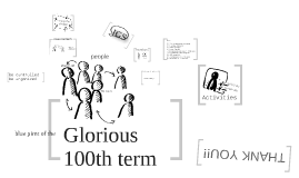 Copy of Copy of Glorious 100th term