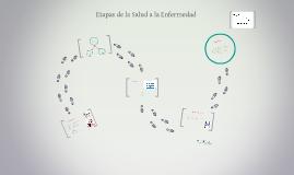 Copy of Etapas de la Salud a la Enfermedad