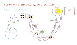 Copy of IMC & the Creative Process