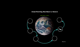 Global Warming: Man Made vs. Natural