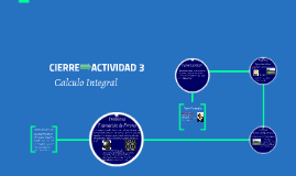 CIERRE ACTIVIDAD 3
