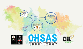 Copy of MAPA CONCEPTUAL  ohsas 18001:2007