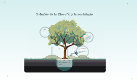 Copy of Relación de la filosofía y la sociología