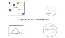 Kursstart Demokratins och arbetets historia HT13