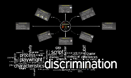 Copy of discrimination in worlkplace