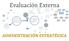 Copy of EVALUACION EXTERNA