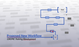 Proposed New Workflow