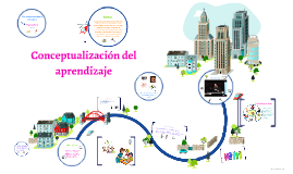 Copy of Conceptualización del aprendizaje