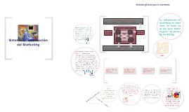 Copy of Sistema de Información de Marketing. Fundamentos de Mercadeo.