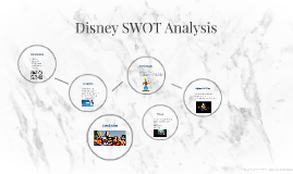 disney swot analysis