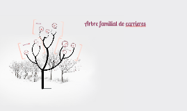 Arbre famillial de careers
