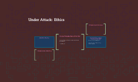 Under Attack:  Ethics