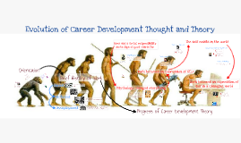 History of Career Development
