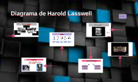 Diagrama de Harold Lasswell