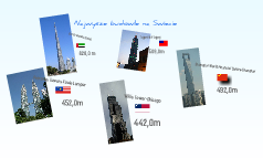 Najwyższe budowle na Świecie