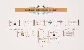 Evolución del concepto de RED