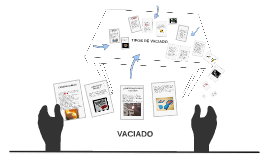 Copy of TIPOS DE VACIADO