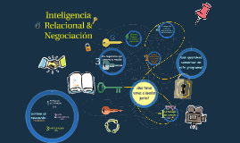 Contenido Inteligencia Relacional y Negociación EGM