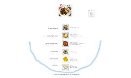 How to make kushari