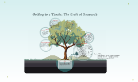 Getting to a Thesis: The Craft of Research