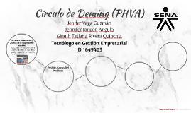 Círculo de Deming (PHVA)