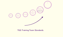Training Team Standards
