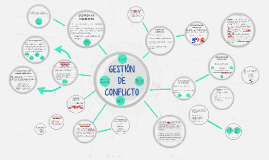 Copy of RESOLUCION DE CONFLICTOS