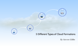 5 Different Types of Cloud Formations