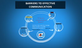 Barriers to effective communication.