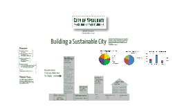 Ypsilanti Climate Planning: July 17 Presentation to City Council