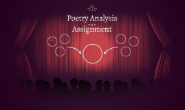 Poetry analysis assignment