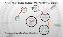 LEKHA'S CAR CARE PARADISE(LCCP)