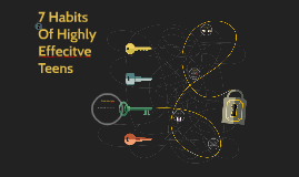 7 Habits Of Highly Effecitve Teens