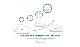 Conflict and Constructive Criticism