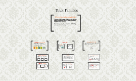 Mentoring Families