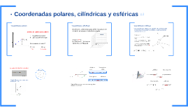 Copy of Coordenadas polares, cilíndricas y esféricas