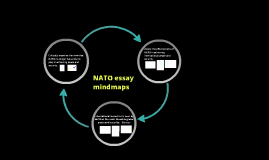 Higher - NATO Essay plans